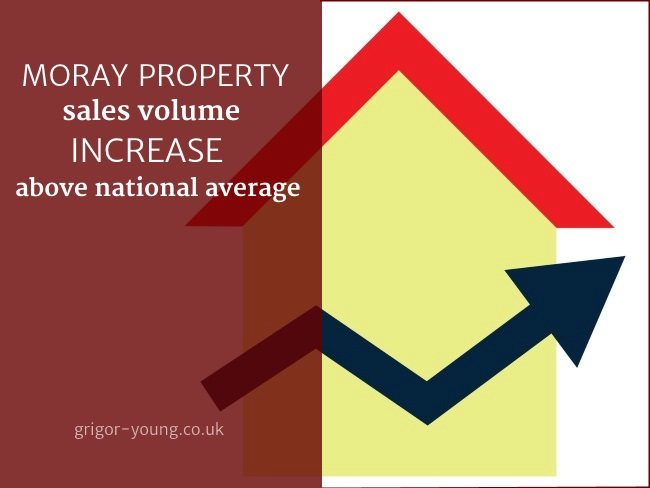 Moray Property Sales Volume Increase Above National Average
